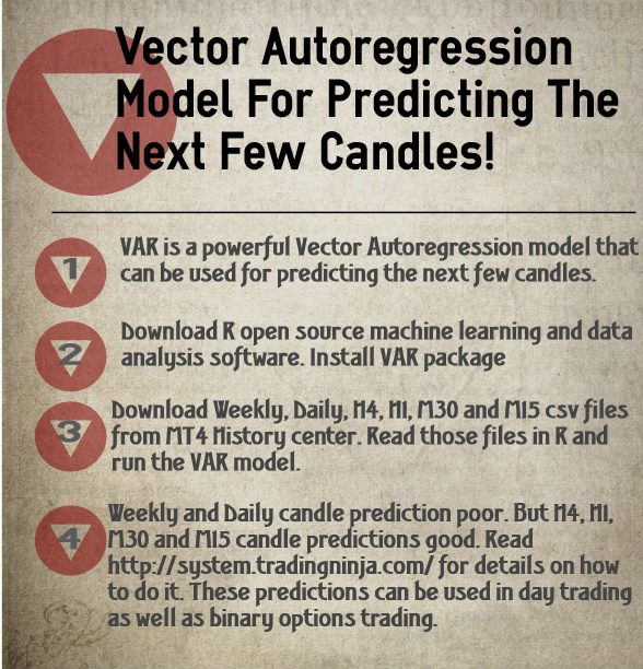 How To Use Vector Autoregression Models In Predicting Price